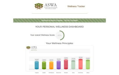 How to review, measure and track your wellbeing efforts